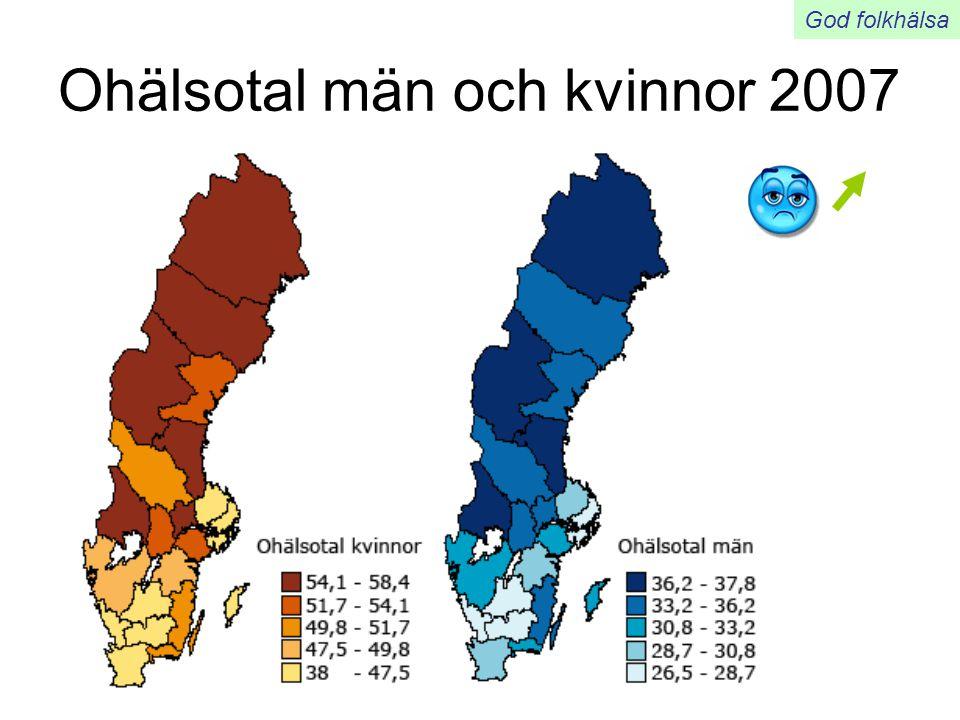 Ohälsotal män och kvinnor 2007 God folkhälsa