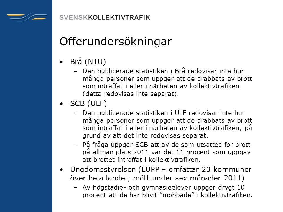 Offerundersökningar •Brå (NTU) –Den publicerade statistiken i Brå redovisar inte hur många personer som uppger att de drabbats av brott som inträffat