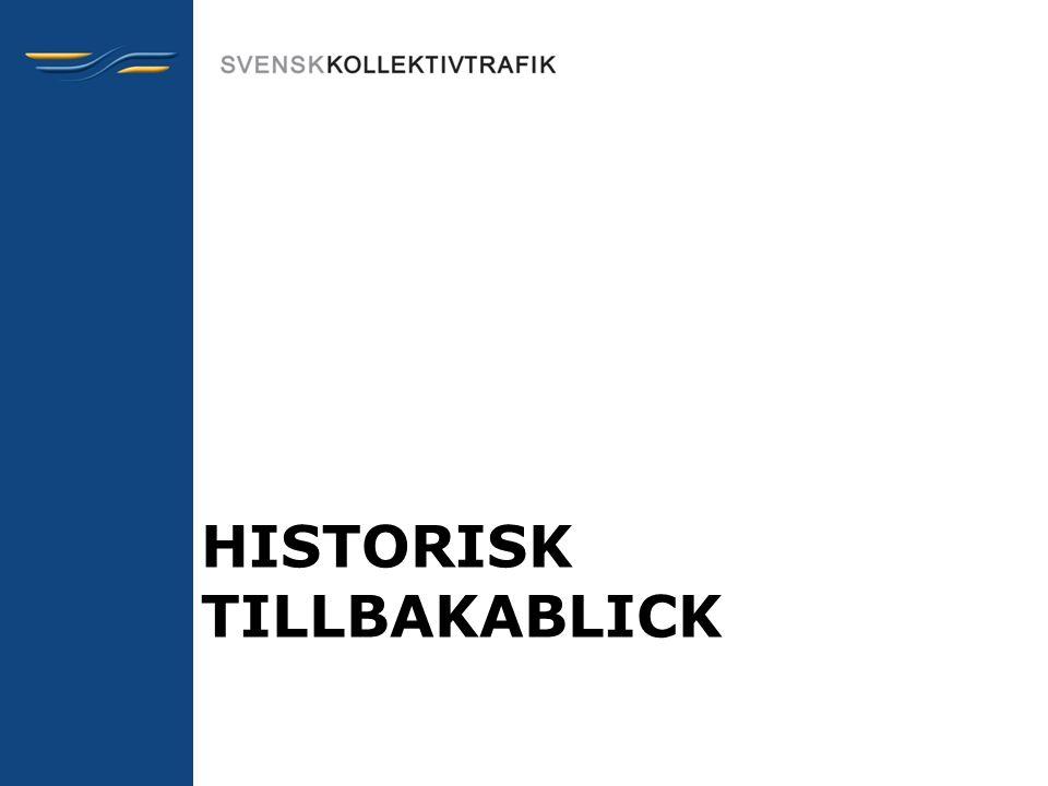 HISTORISK TILLBAKABLICK