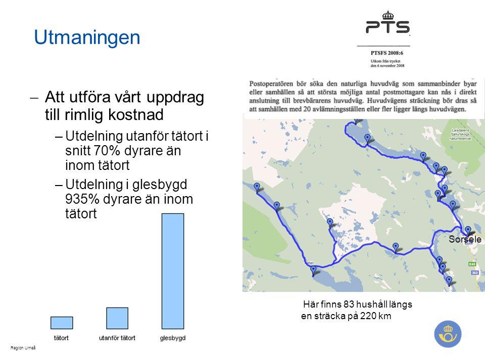 Region Umeå Utmaningen  Att utföra vårt uppdrag till rimlig kostnad –Utdelning utanför tätort i snitt 70% dyrare än inom tätort –Utdelning i glesbygd