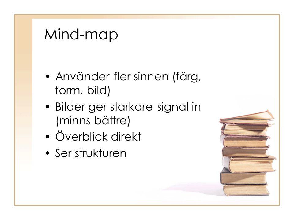 Mind-map •Använder fler sinnen (färg, form, bild) •Bilder ger starkare signal in (minns bättre) •Överblick direkt •Ser strukturen