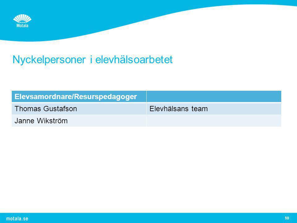 Nyckelpersoner i elevhälsoarbetet Elevsamordnare/Resurspedagoger Thomas GustafsonElevhälsans team Janne Wikström 10