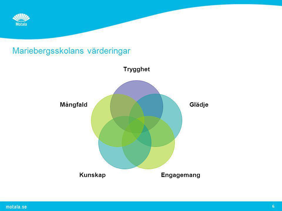 Mariebergsskolans värderingar 6 Trygghet Glädje EngagemangKunskap Mångfald