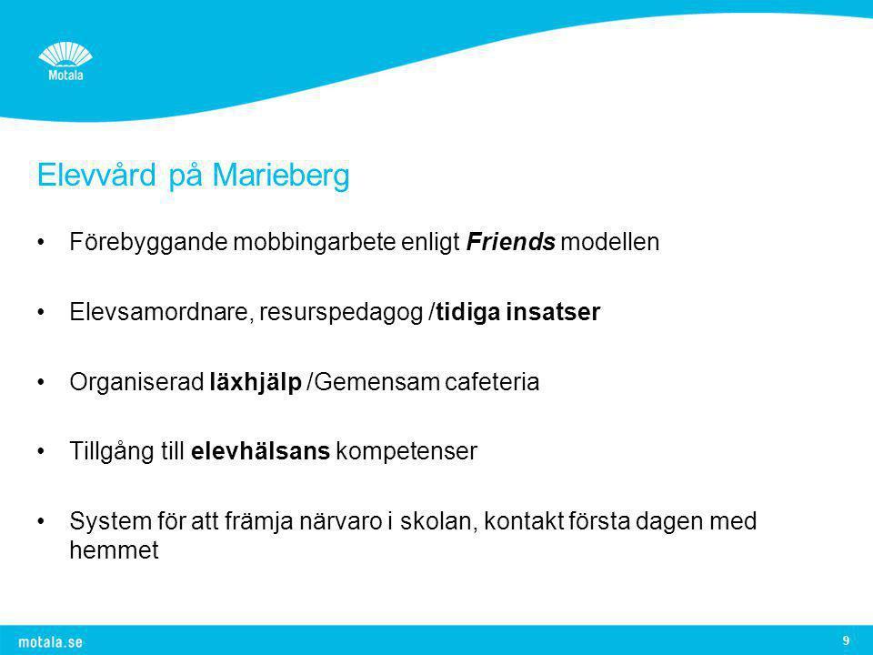Elevvård på Marieberg •Förebyggande mobbingarbete enligt Friends modellen •Elevsamordnare, resurspedagog /tidiga insatser •Organiserad läxhjälp /Gemen