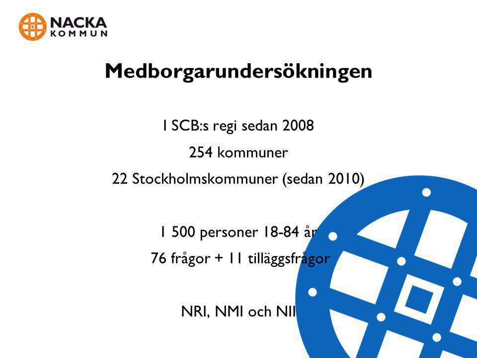 Medborgarundersökningen I SCB:s regi sedan 2008 254 kommuner 22 Stockholmskommuner (sedan 2010) 1 500 personer 18-84 år 76 frågor + 11 tilläggsfrågor