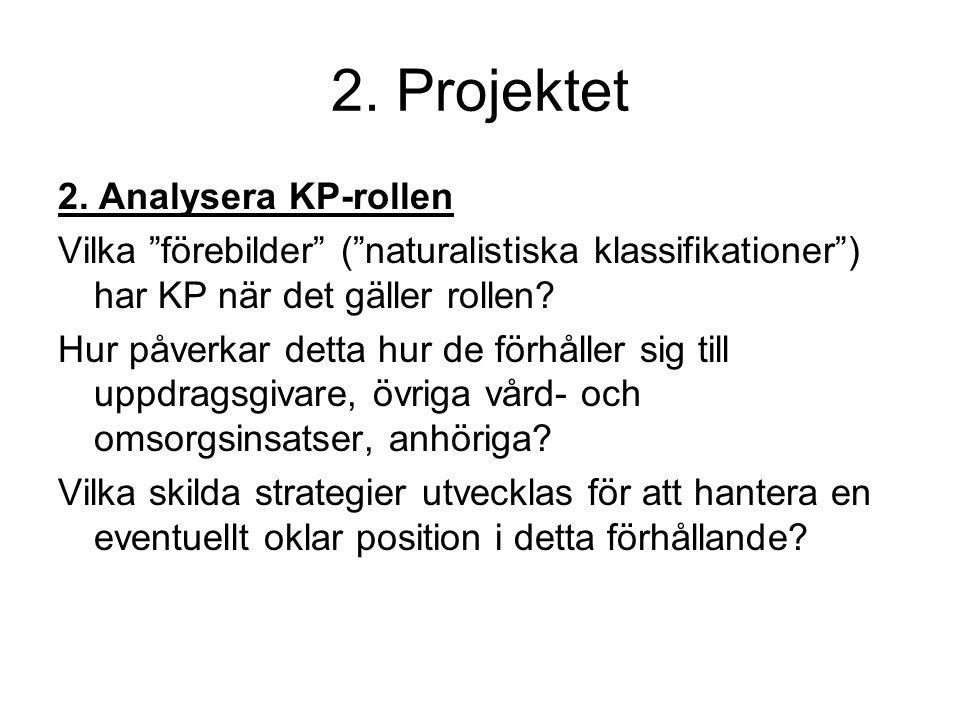 """2. Projektet 2. Analysera KP-rollen Vilka """"förebilder"""" (""""naturalistiska klassifikationer"""") har KP när det gäller rollen? Hur påverkar detta hur de för"""
