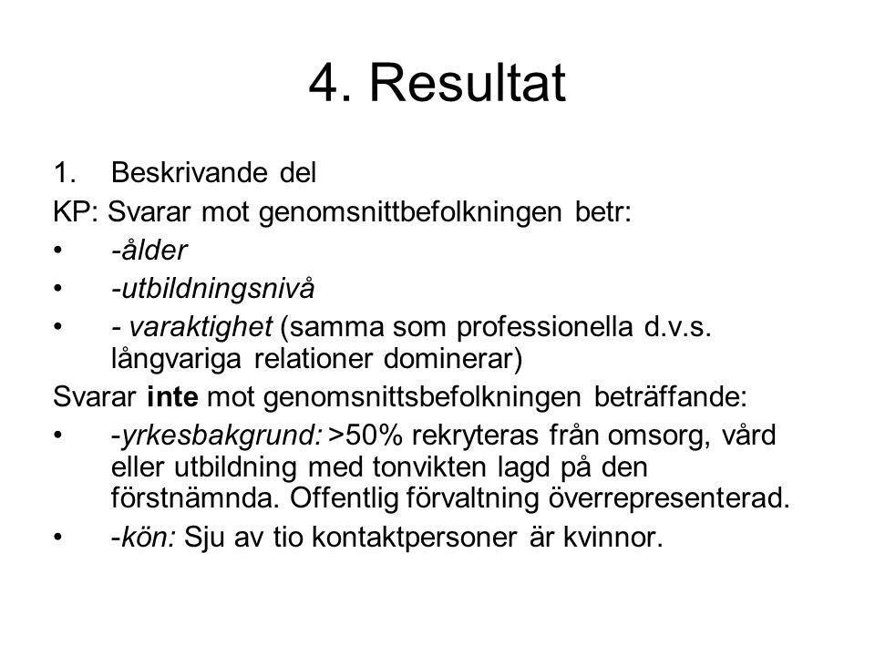 4. Resultat 1.Beskrivande del KP: Svarar mot genomsnittbefolkningen betr: •-ålder •-utbildningsnivå •- varaktighet (samma som professionella d.v.s. lå