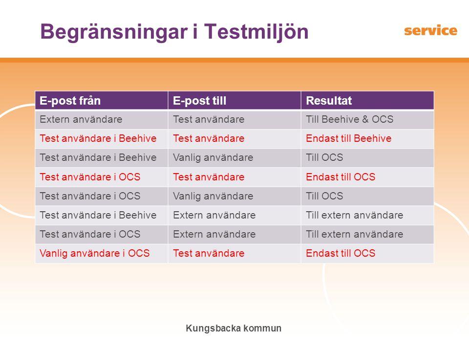 Kungsbacka kommun Begränsningar i Testmiljön E-post frånE-post tillResultat Extern användareTest användareTill Beehive & OCS Test användare i BeehiveTest användareEndast till Beehive Test användare i BeehiveVanlig användareTill OCS Test användare i OCSTest användareEndast till OCS Test användare i OCSVanlig användareTill OCS Test användare i BeehiveExtern användareTill extern användare Test användare i OCSExtern användareTill extern användare Vanlig användare i OCSTest användareEndast till OCS