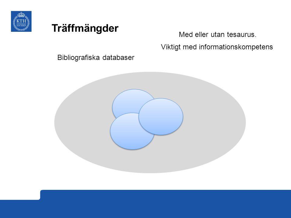 Träffmängder Bibliografiska databaser Viktigt med informationskompetens Med eller utan tesaurus.