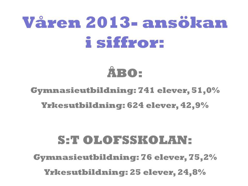 Våren 2013- ansökan i siffror: ÅBO: Gymnasieutbildning: 741 elever, 51,0% Yrkesutbildning: 624 elever, 42,9% S:T OLOFSSKOLAN: Gymnasieutbildning: 76 e