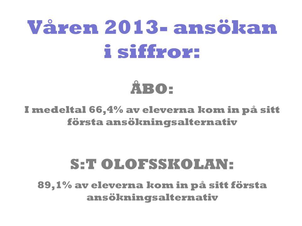 Våren 2013- ansökan i siffror: ÅBO: I medeltal 66,4% av eleverna kom in på sitt första ansökningsalternativ S:T OLOFSSKOLAN: 89,1% av eleverna kom in
