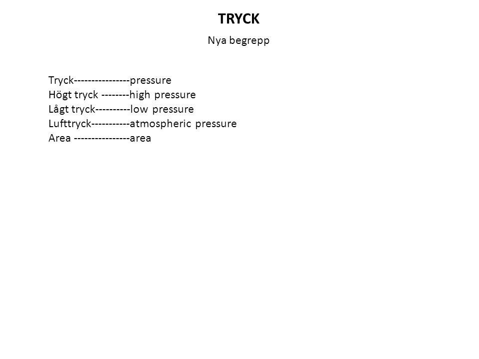 TRYCK Nya begrepp Tryck----------------pressure Högt tryck --------high pressure Lågt tryck----------low pressure Lufttryck-----------atmospheric pres