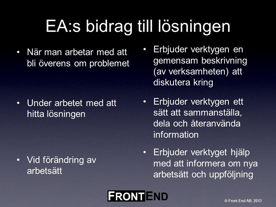  Front End AB, 2003 EA:s bidrag till lösningen •När man arbetar med att bli överens om problemet •Under arbetet med att hitta lösningen •Vid förändri