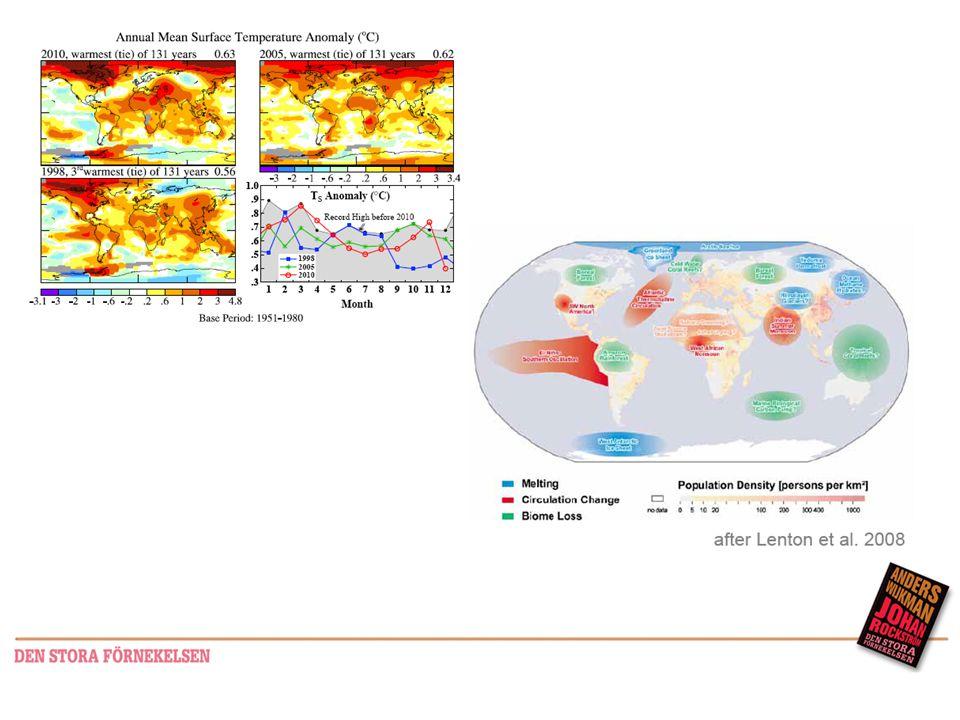 11 Uncertain uncertainty 3 ºC 6 ºC Klimatförändringens risker
