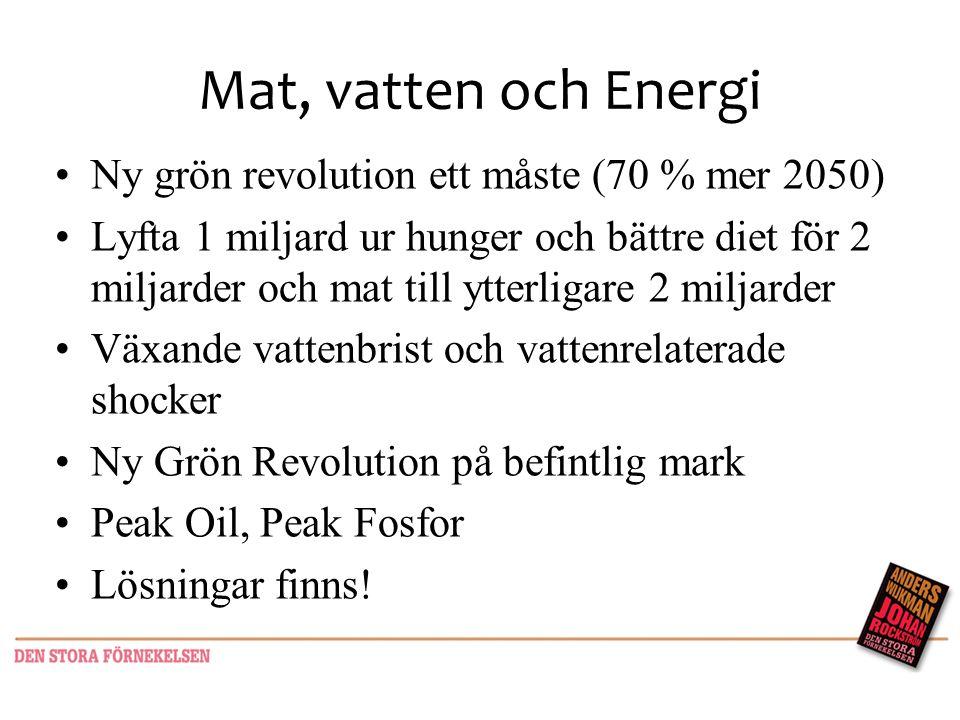 Mat, vatten och Energi •Ny grön revolution ett måste (70 % mer 2050) •Lyfta 1 miljard ur hunger och bättre diet för 2 miljarder och mat till ytterliga