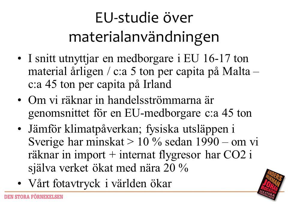 EU-studie över materialanvändningen •I snitt utnyttjar en medborgare i EU 16-17 ton material årligen / c:a 5 ton per capita på Malta – c:a 45 ton per