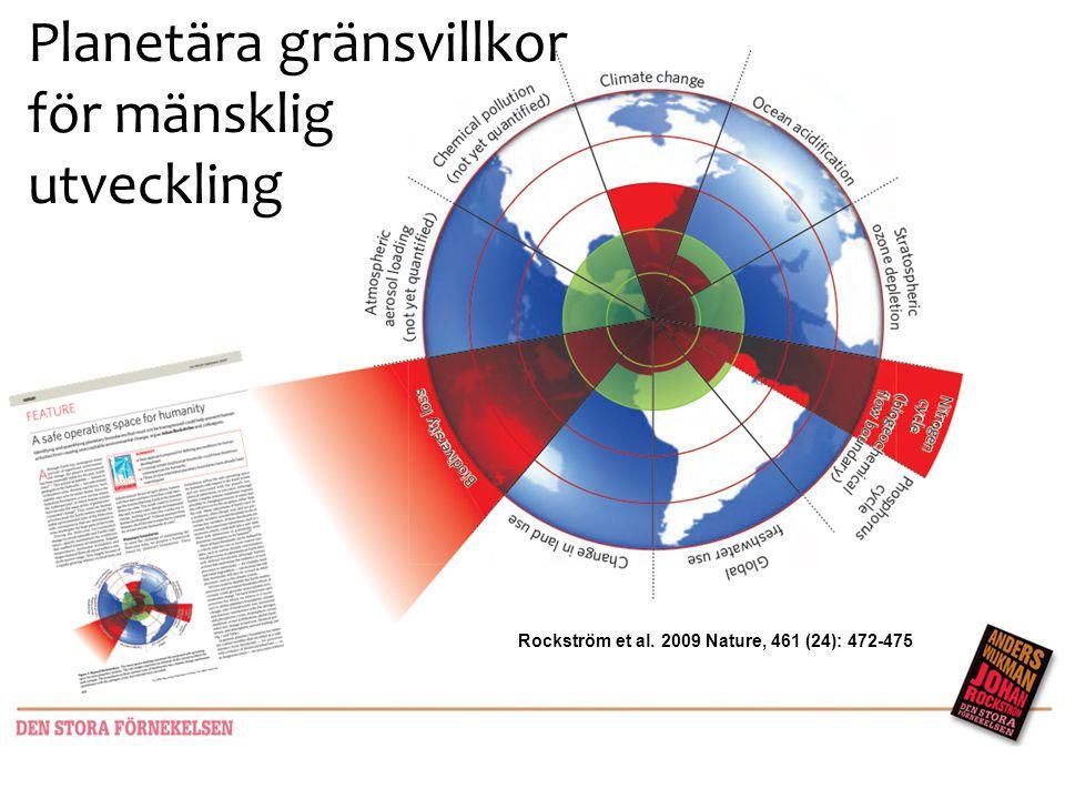 … Rockström et al. 2009 Nature, 461 (24): 472-475 Global fresh- water use Planetära gränsvillkor för mänsklig utveckling