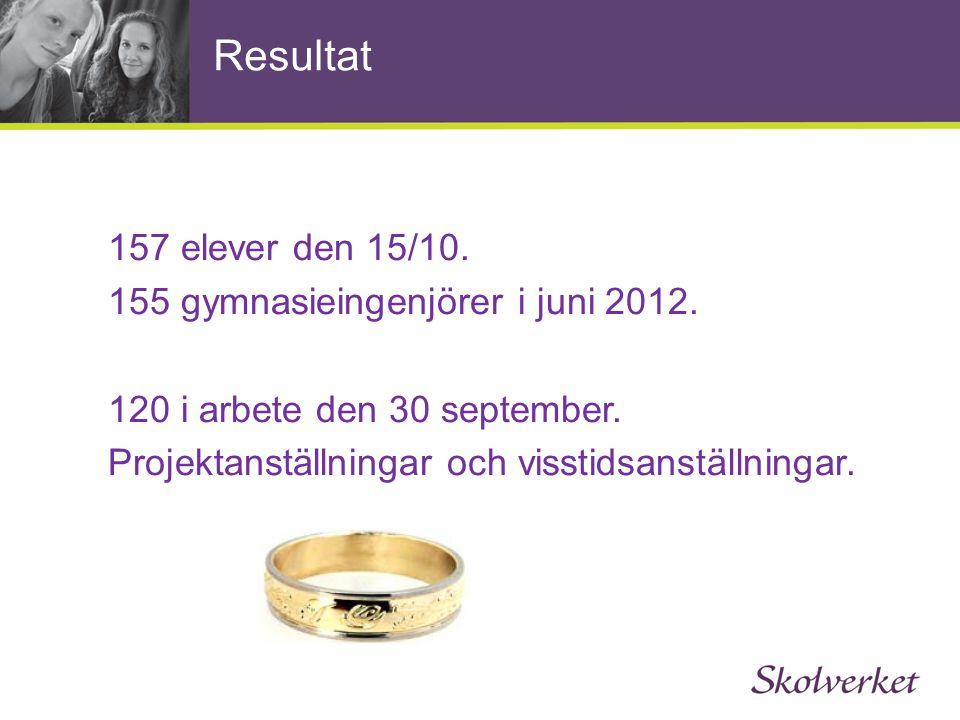 Resultat 157 elever den 15/10. 155 gymnasieingenjörer i juni 2012.