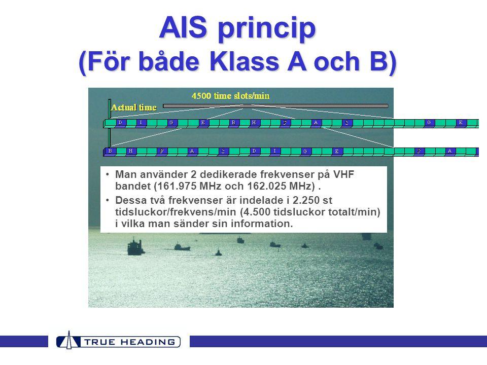 AIS princip (För både Klass A och B) •Man använder 2 dedikerade frekvenser på VHF bandet (161.975 MHz och 162.025 MHz).