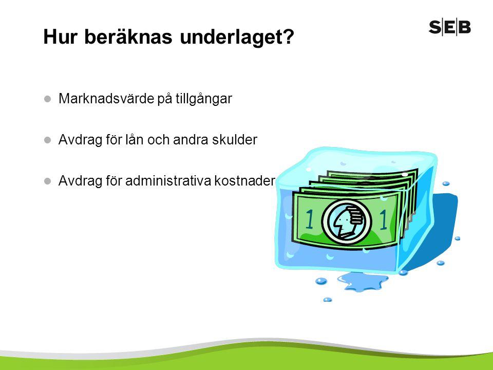 Hur beräknas underlaget?  Marknadsvärde på tillgångar  Avdrag för lån och andra skulder  Avdrag för administrativa kostnader