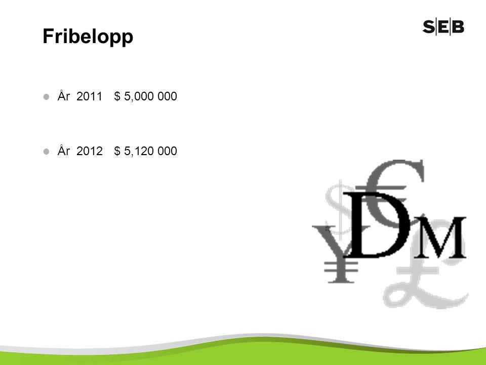 Fribelopp  År 2011 $ 5,000 000  År 2012 $ 5,120 000