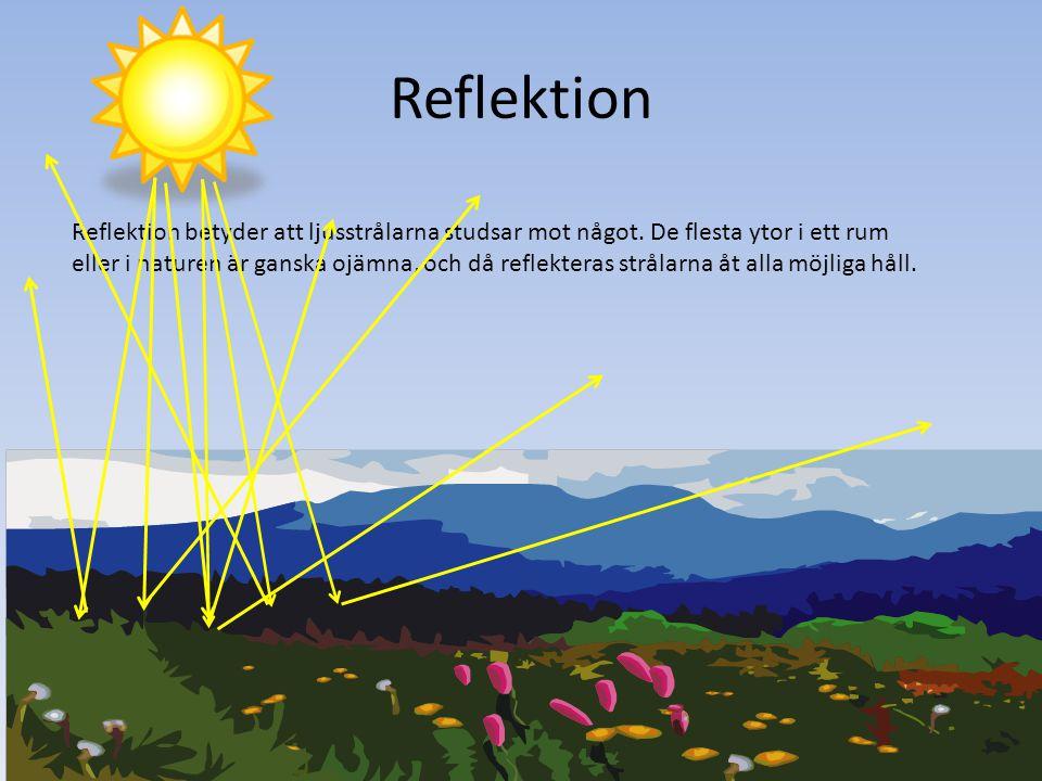 Reflektion Reflektion betyder att ljusstrålarna studsar mot något.