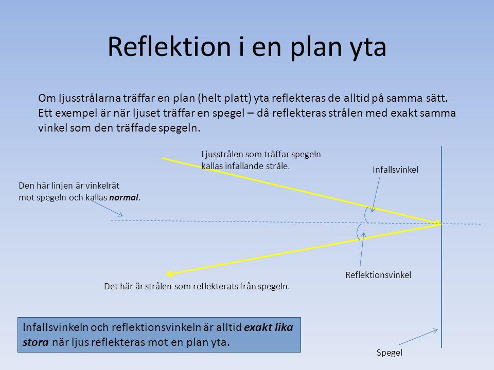 Reflektion i en plan yta Om ljusstrålarna träffar en plan (helt platt) yta reflekteras de alltid på samma sätt.