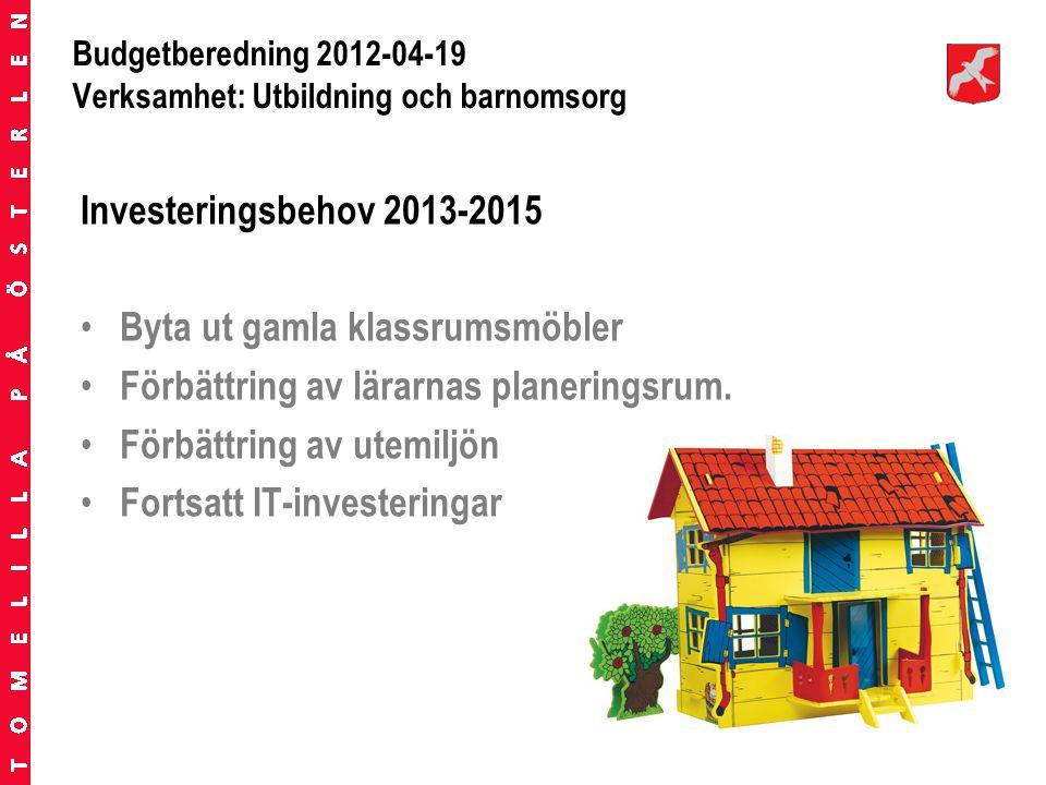 Investeringsbehov 2013-2015 • Byta ut gamla klassrumsmöbler • Förbättring av lärarnas planeringsrum.