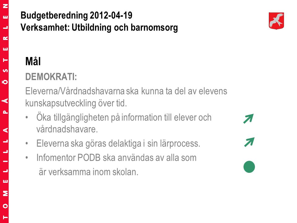 Budgetberedning 2012-04-19 Verksamhet: Utbildning och barnomsorg Mål DEMOKRATI: Eleverna/Vårdnadshavarna ska kunna ta del av elevens kunskapsutveckling över tid.