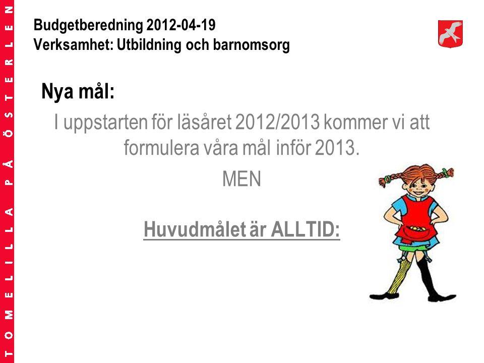 Nya mål: I uppstarten för läsåret 2012/2013 kommer vi att formulera våra mål inför 2013.