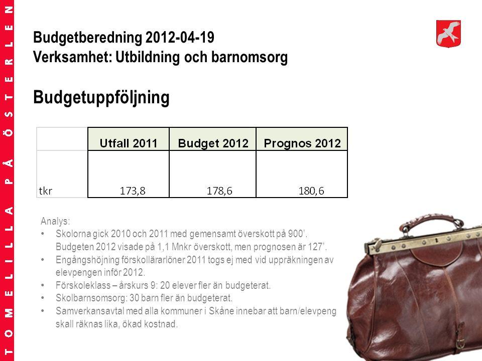 Budgetberedning 2012-04-19 Verksamhet: Utbildning och barnomsorg Budgetuppföljning Analys: • Skolorna gick 2010 och 2011 med gemensamt överskott på 900'.