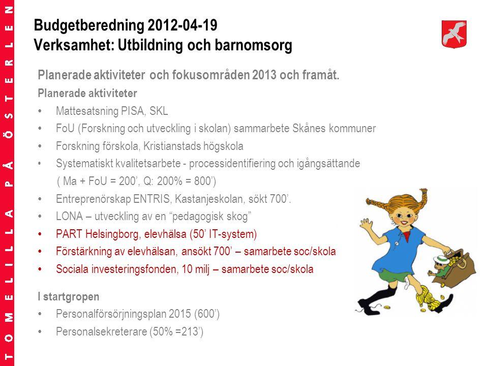 Planerade aktiviteter och fokusområden 2013 och framåt.
