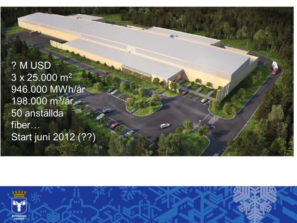 ? M USD 3 x 25.000 m 2 946.000 MWh/år 198.000 m 3 /år 50 anställda fiber… Start juni 2012 (??)