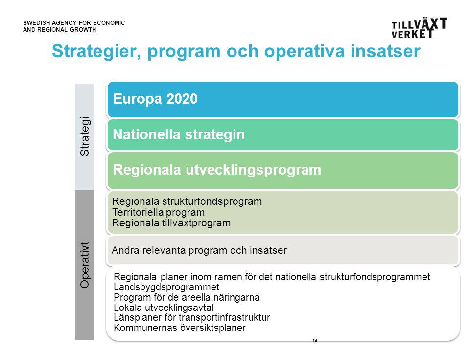 SWEDISH AGENCY FOR ECONOMIC AND REGIONAL GROWTH Europa 2020 Nationella strategin Regionala utvecklingsprogram Regionala strukturfondsprogram Territori