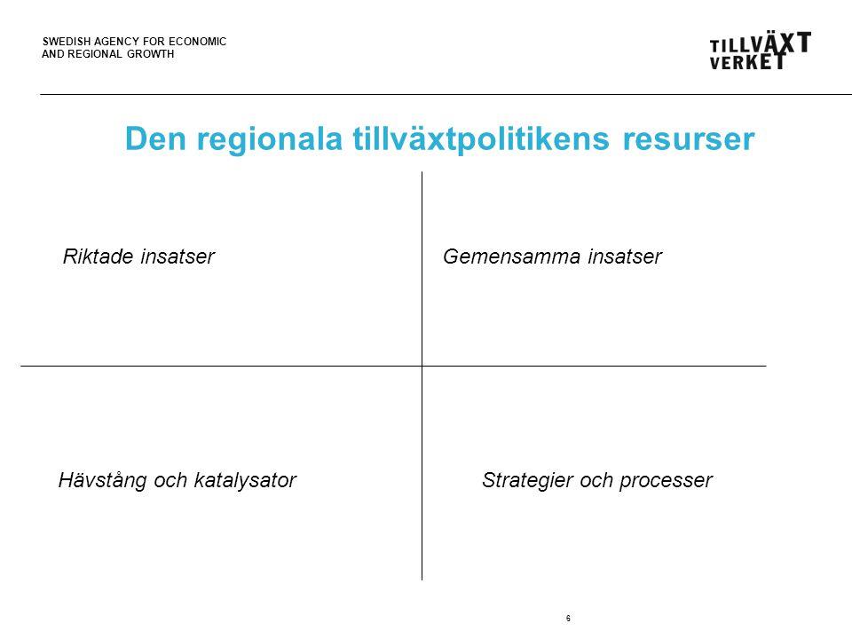 SWEDISH AGENCY FOR ECONOMIC AND REGIONAL GROWTH Den regionala tillväxtpolitikens resurser 6 Riktade insatserGemensamma insatser Hävstång och katalysat