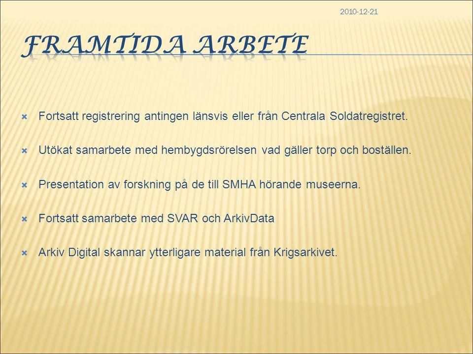 2010-12-21  Fortsatt registrering antingen länsvis eller från Centrala Soldatregistret.  Utökat samarbete med hembygdsrörelsen vad gäller torp och b