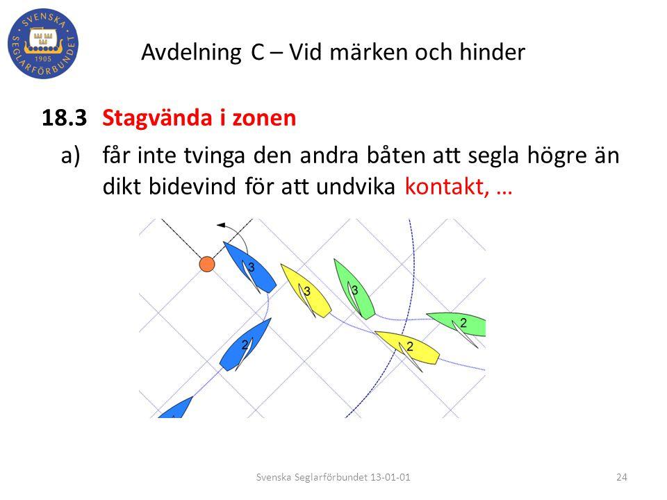 Avdelning C – Vid märken och hinder 18.3Stagvända i zonen a)får inte tvinga den andra båten att segla högre än dikt bidevind för att undvika kontakt,