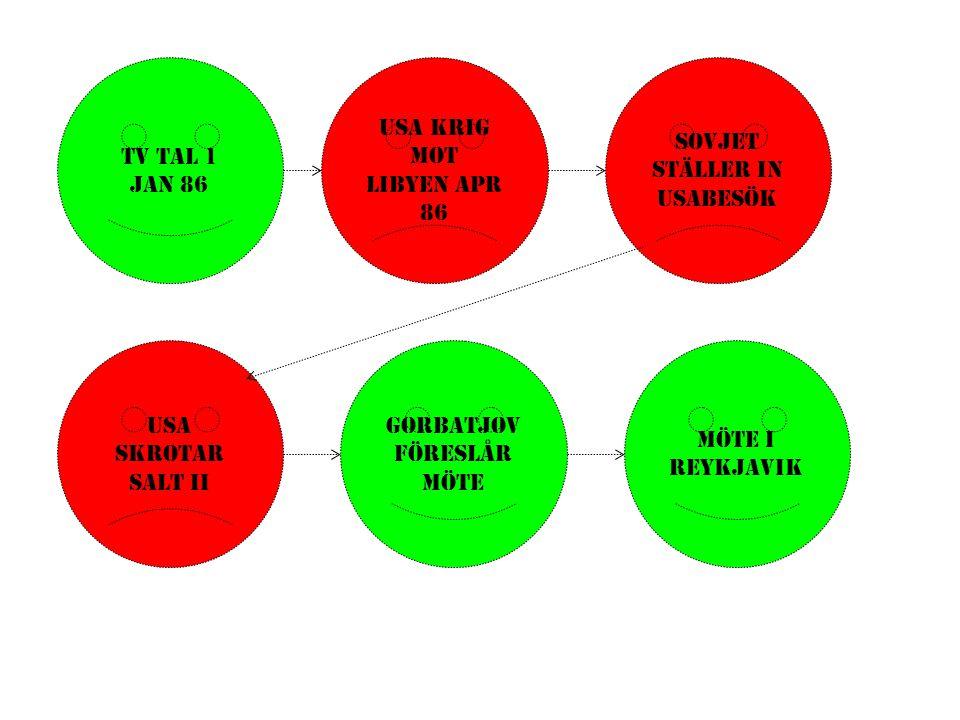 Tv tal 1 jan 86 USA krig mot Libyen apr 86 Sovjet Ställer in USAbesök Usa skrotar Salt ii Gorbatjov Föreslår möte Möte i Reykjavik
