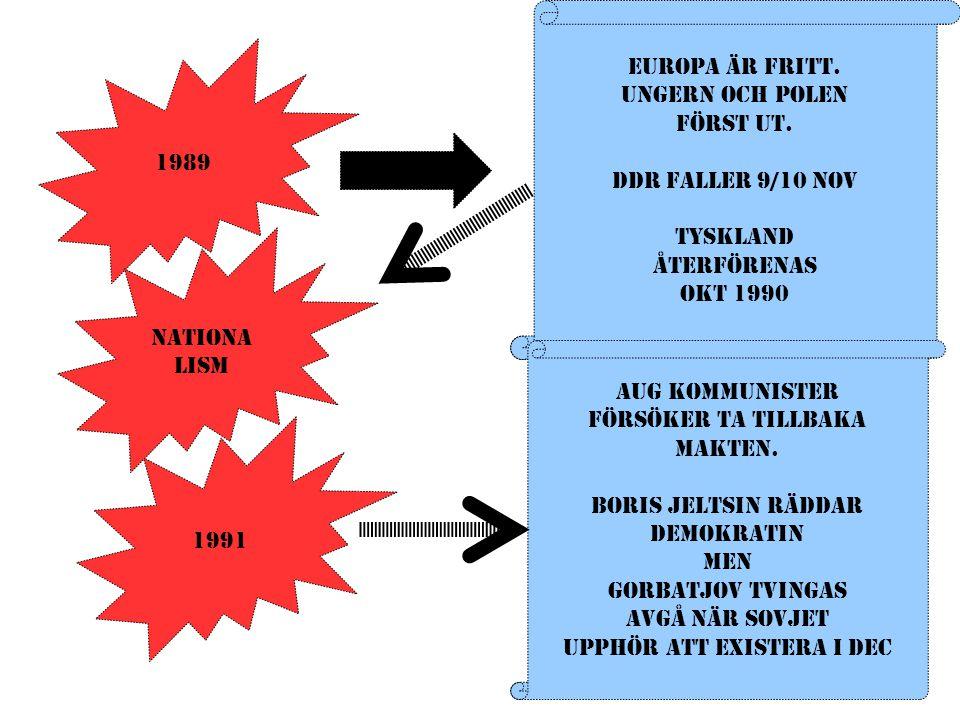 1989 Europa är fritt. Ungern och Polen Först ut. Ddr faller 9/10 nov Tyskland Återförenas Okt 1990 1991 Aug kommunister Försöker ta tillbaka Makten. B