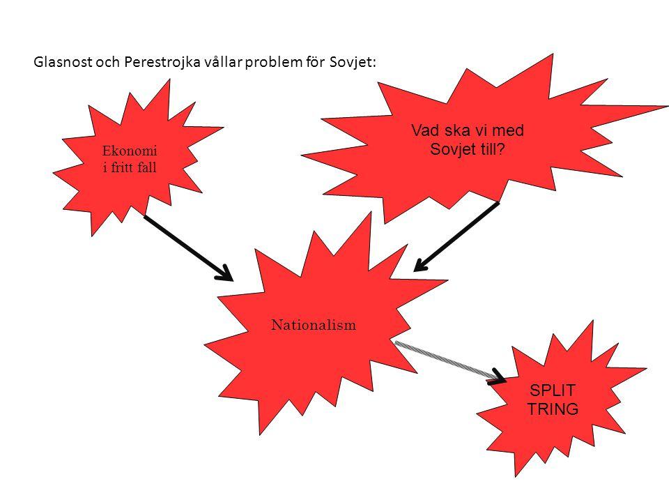 Glasnost och Perestrojka vållar problem för Sovjet: Nationalism Ekonomi i fritt fall Vad ska vi med Sovjet till? SPLIT TRING