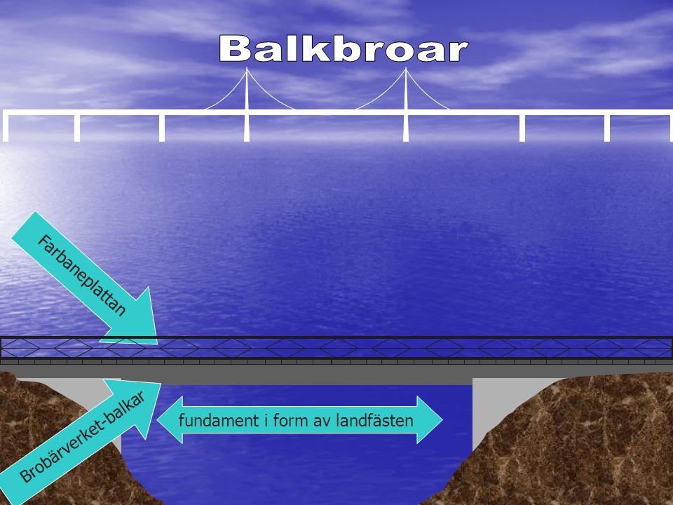 fundament i form av landfästen Brobärverket-balkar Farbaneplattan