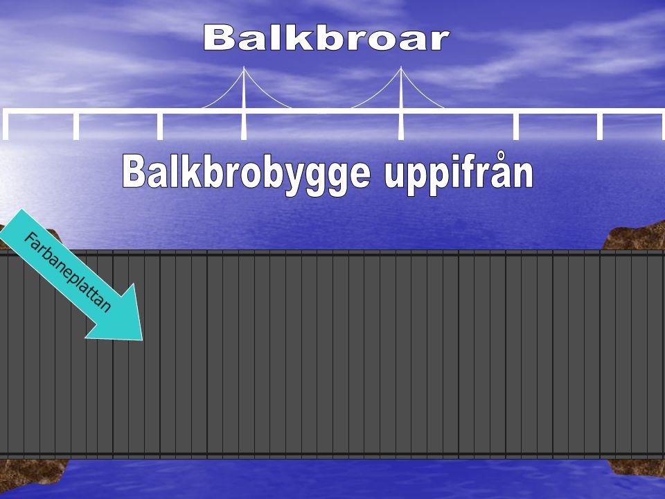 fundament i form av landfästen Brobärverket-balkar Enkel balkbro Farbaneplattan