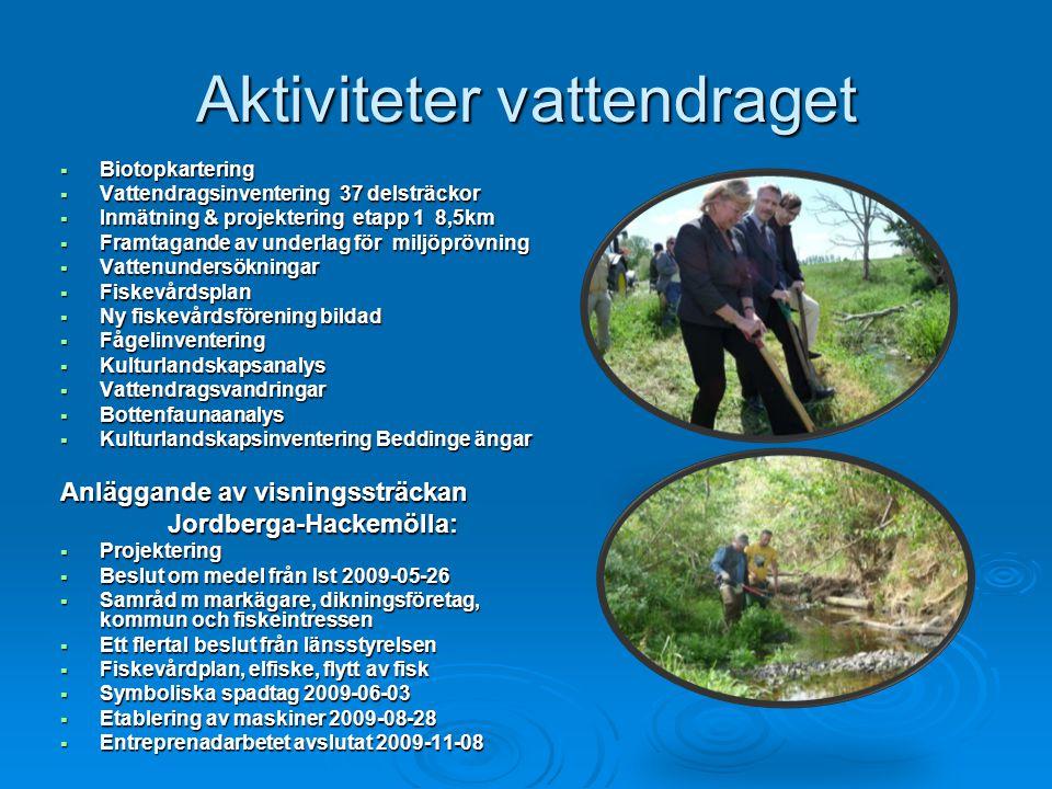 Aktiviteter vattendraget  Biotopkartering  Vattendragsinventering 37 delsträckor  Inmätning & projektering etapp 1 8,5km  Framtagande av underlag