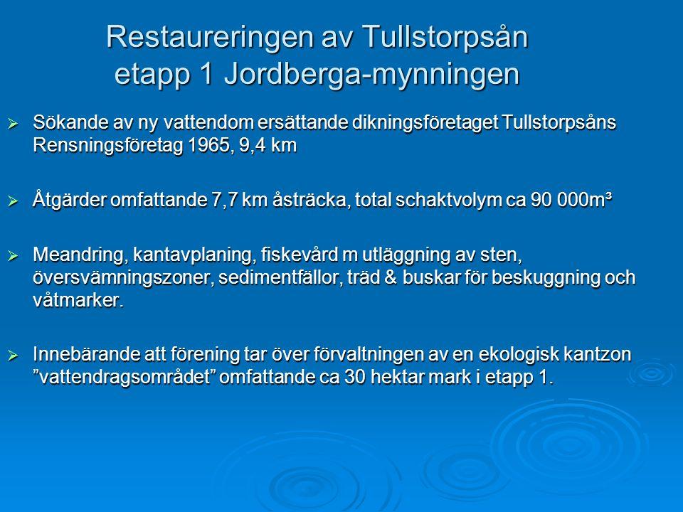 Restaureringen av Tullstorpsån etapp 1 Jordberga-mynningen  Sökande av ny vattendom ersättande dikningsföretaget Tullstorpsåns Rensningsföretag 1965,