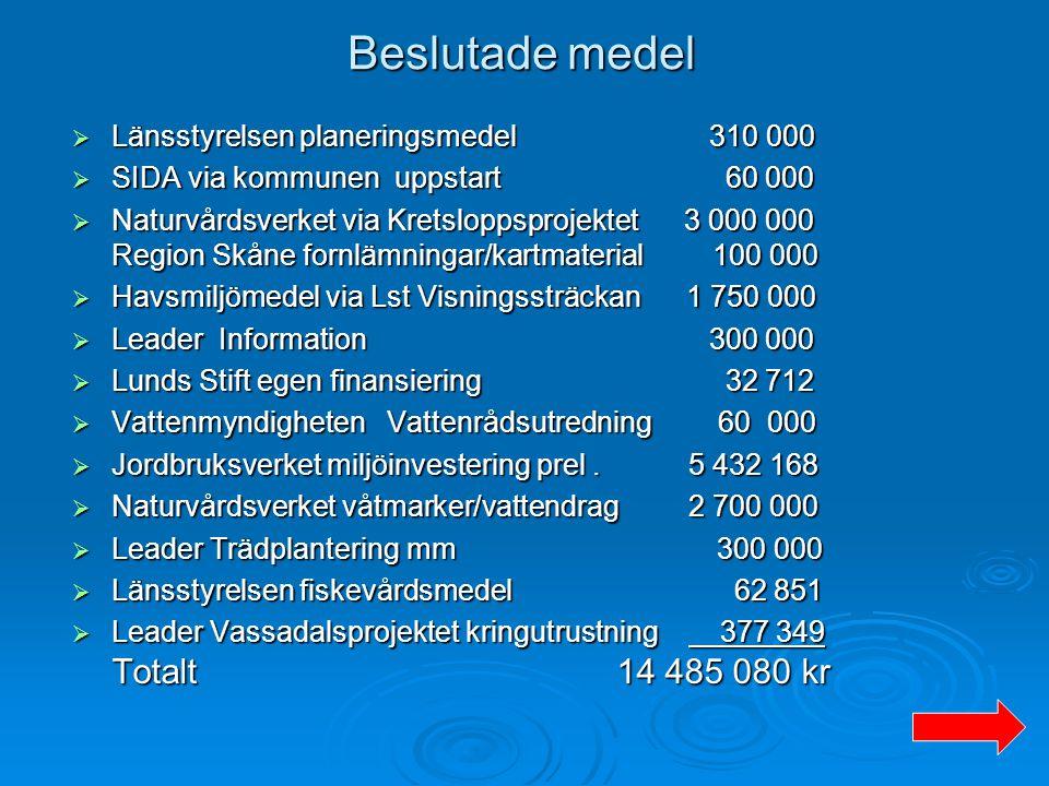 Beslutade medel  Länsstyrelsen planeringsmedel 310 000  SIDA via kommunen uppstart 60 000  Naturvårdsverket via Kretsloppsprojektet 3 000 000 Regio