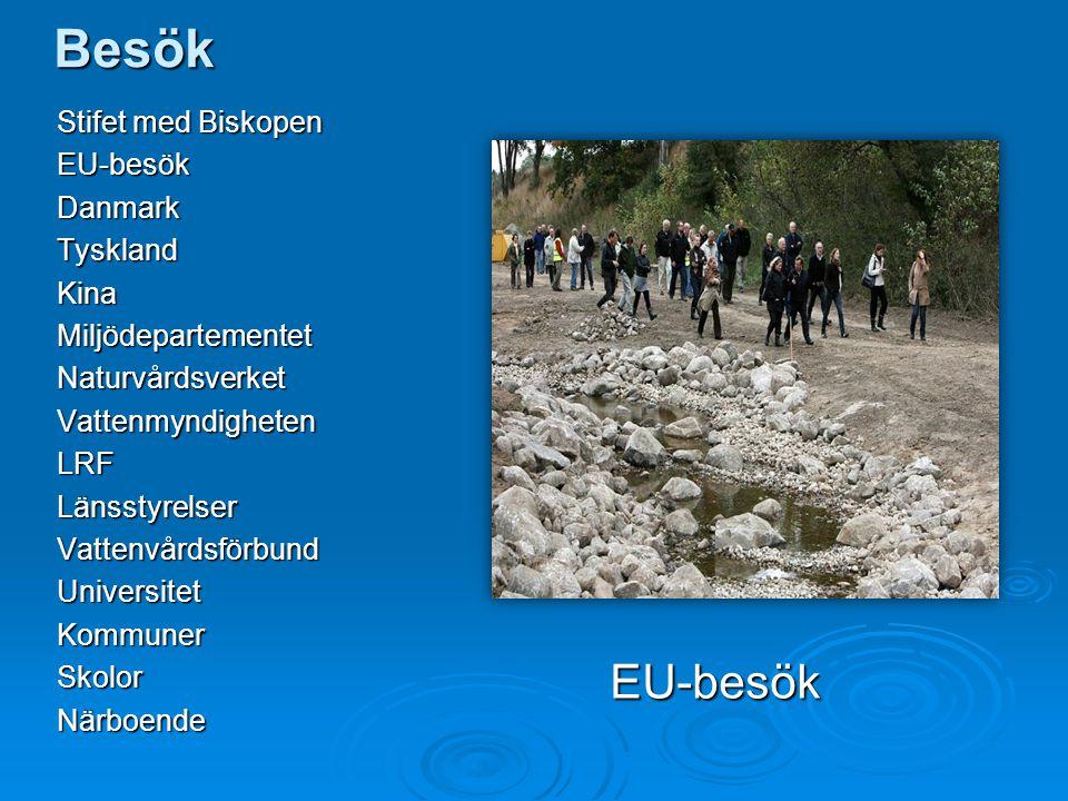 Besök EU-besök Stifet med Biskopen EU-besökDanmarkTysklandKinaMiljödepartementetNaturvårdsverketVattenmyndighetenLRFLänsstyrelserVattenvårdsförbundUni