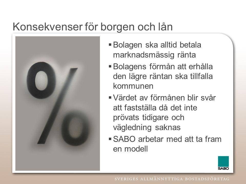Konsekvenser för borgen och lån  Bolagen ska alltid betala marknadsmässig ränta  Bolagens förmån att erhålla den lägre räntan ska tillfalla kommunen