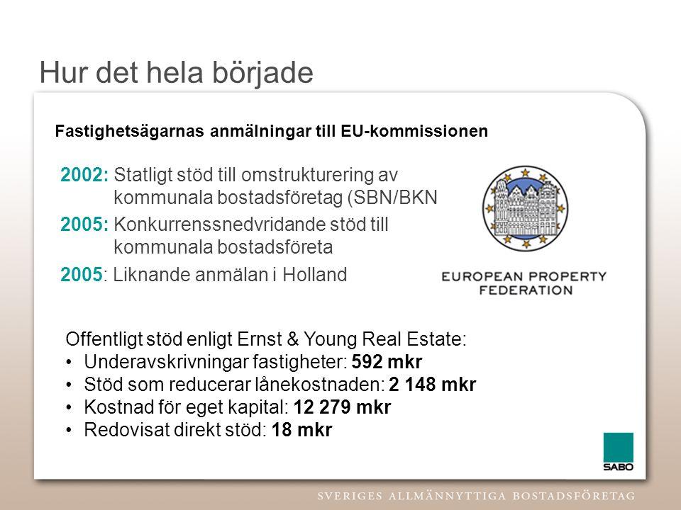 Hur det hela började 2002: Statligt stöd till omstrukturering av kommunala bostadsföretag (SBN/BKN) 2005: Konkurrenssnedvridande stöd till kommunala b