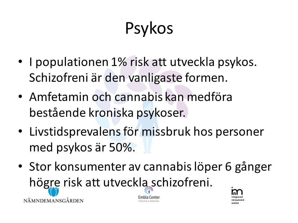 Psykos • I populationen 1% risk att utveckla psykos. Schizofreni är den vanligaste formen. • Amfetamin och cannabis kan medföra bestående kroniska psy