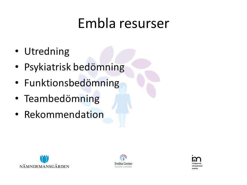Embla resurser • Utredning • Psykiatrisk bedömning • Funktionsbedömning • Teambedömning • Rekommendation